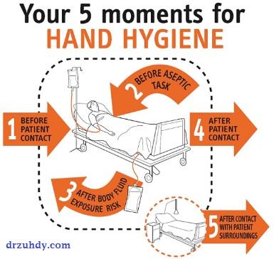 5 momen cuci tangan untuk tenaga kesehatan