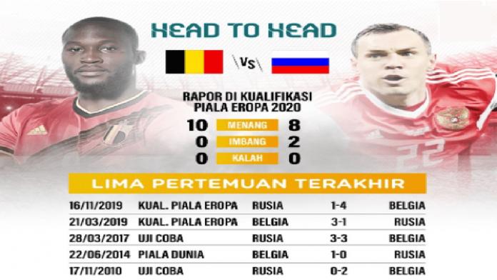 Live Streaming Bola Belgia vs Rusia